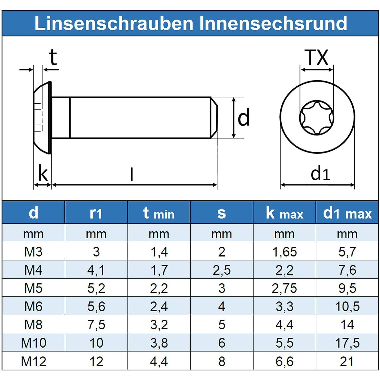 M6 x 25 mm Linsenkopfschrauben mit Innensechsrund TX - ISO 7380 Linsenkopf Schrauben mit Flachkopf Gewindeschrauben rostfrei Eisenwaren2000 Edelstahl A2 V2A 30 St/ück