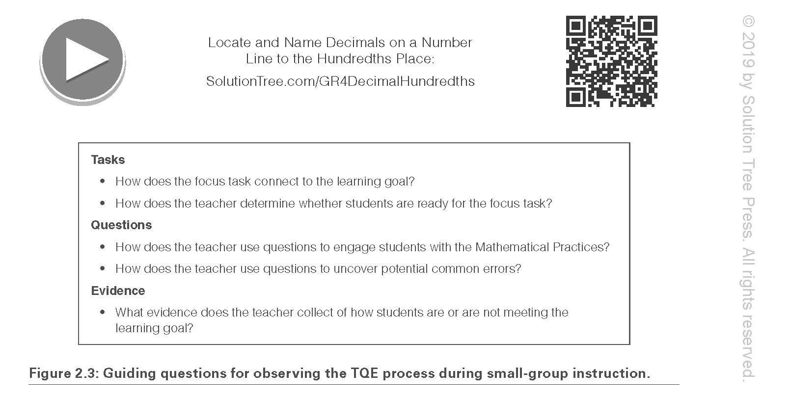 Amazon Making Sense Of Mathematics For Teaching The Small Group