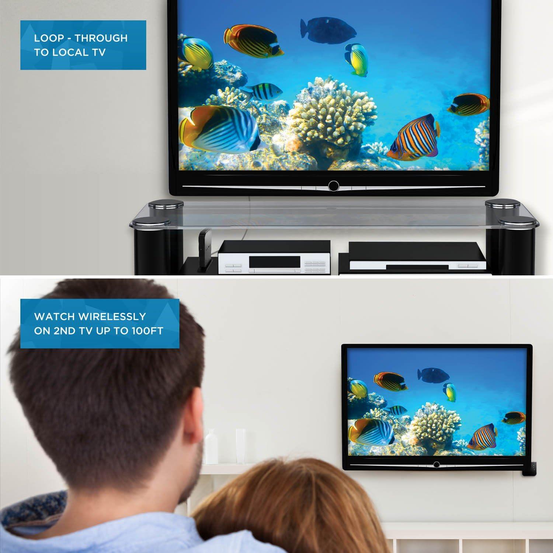Nyrius Aries casa + 2 x entrada HDMI inalámbrico transmisor y receptor para Streaming HD 1080 P 3d Video y Audio Digital de caja de cable, satélite, Bluray, DVD, PS4, PS3, XBOX