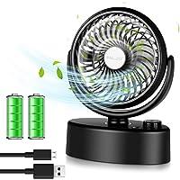 Elzo Usb-ventilator, Mini-tafel Stille Elektrische Ventilator, Bureauventilator Aangedreven Door Usb En 4800 Mah…