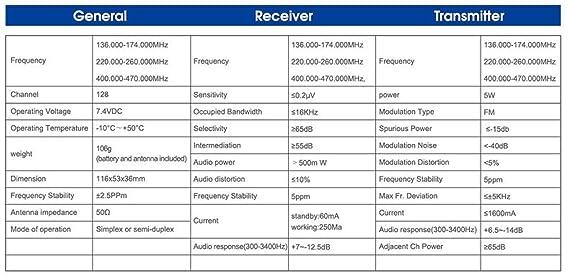 TYT TH-350 Tri-Band Radio 136-174 MHz (VHF), 220-260 MHz (1 25M),  400-470MHz (UHF) Analog Amateur (Ham) Ship from US only
