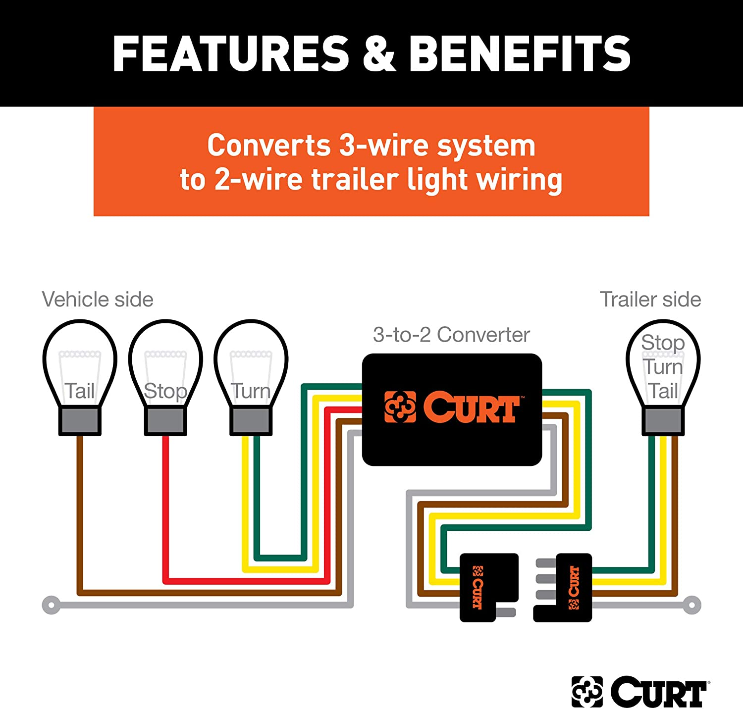 Amazon Com Curt 56146 Powered 3 To 2 Wire Splice In Trailer Tail Light Converter 4 Pin Wiring Harness Automotive