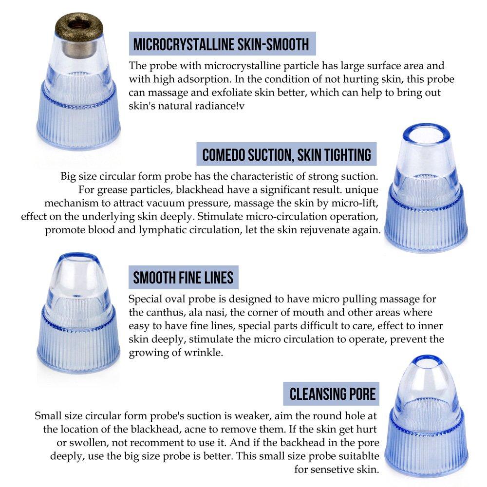 Amazon : Letigo Electronic Facial Pore Cleaner Nose Blackhead Cleaner  Acne Remover Utilizes Pore Vacuum Extraction Tool : Beauty