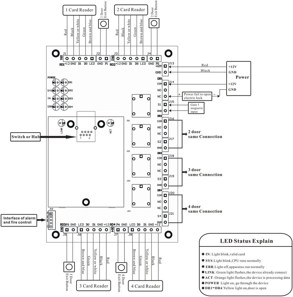[SCHEMATICS_4HG]  UHPPOTE Professional Wiegand 26-40 Bit TCP IP Network Access Control Board  with Software For 4 Door 4 Reader - - Amazon.com | Wiegand Wiring Diagram |  | Amazon.com