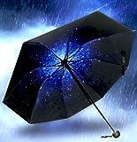 Amazon Price History for:Anti-UV/Windproof Umbrella, Vinyl UV Protective Canopy Parasol UPF 40+ Sun Block Umbrella, Three Folds Summer Shady Sun Umbrella …