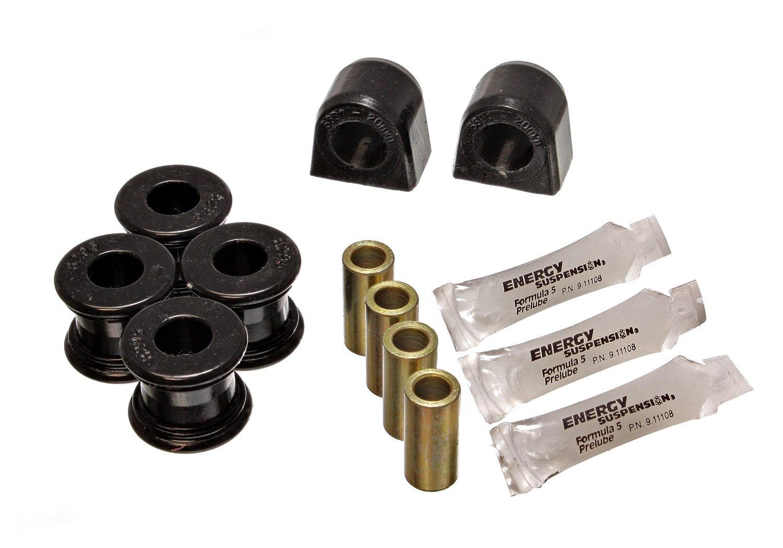 Energy Suspension 19.5102G 20mm Rear Sway Bar Set