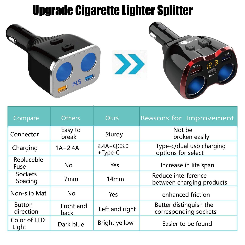 QC 3.0 Zigarettenanz/ünder Verteiler USB C 12V//24V Typ C Auto Adapter Mehrfach Splitter 2 Steckdose KFZ Ladeger/ät DC 80W mit Voltmeter Schalter Dual USB Anschl/üsse f/ür Handy Tablet GPS Dash Kamera