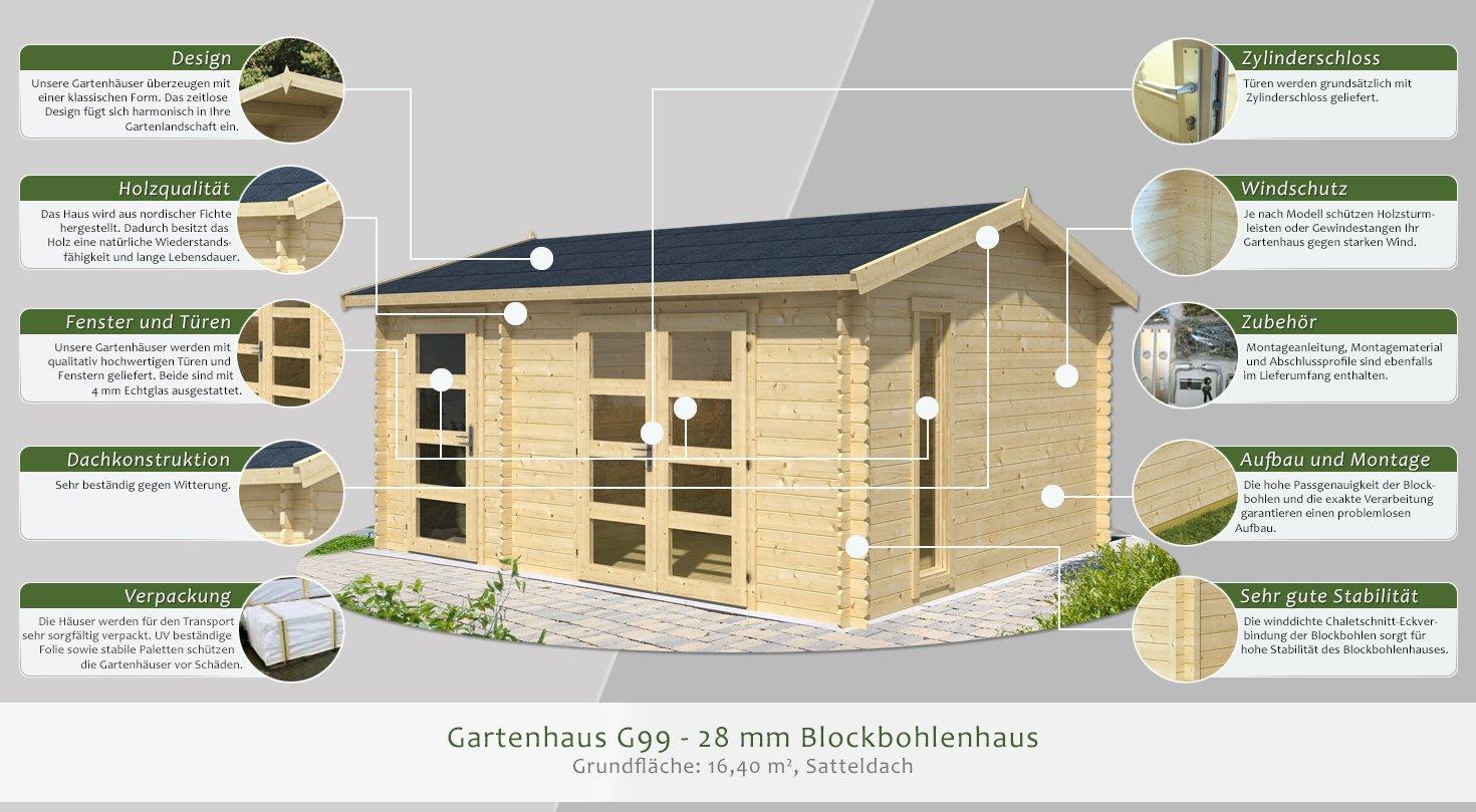 Plan fur gartenhaus gallery of dieses gerumige gartenhaus besticht nicht nur durch seine - Untergrund fur gartenhaus vorbereiten ...