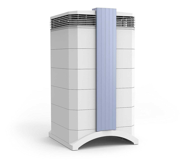 IQ Air Top Air Purifier Reviews - CG Multigas