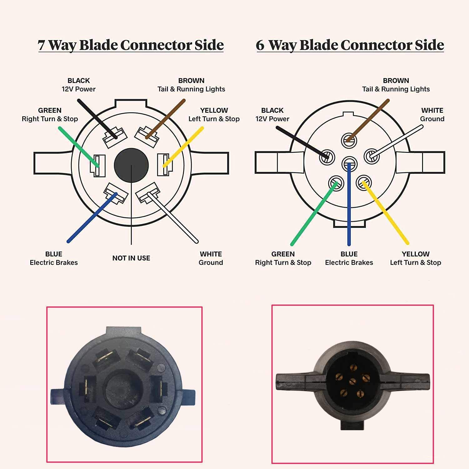 COROTC 7 Pin Flat Blade to 6 Pin Round Trailer Connector 7 to 6 Way Trailer RV Boat Plug