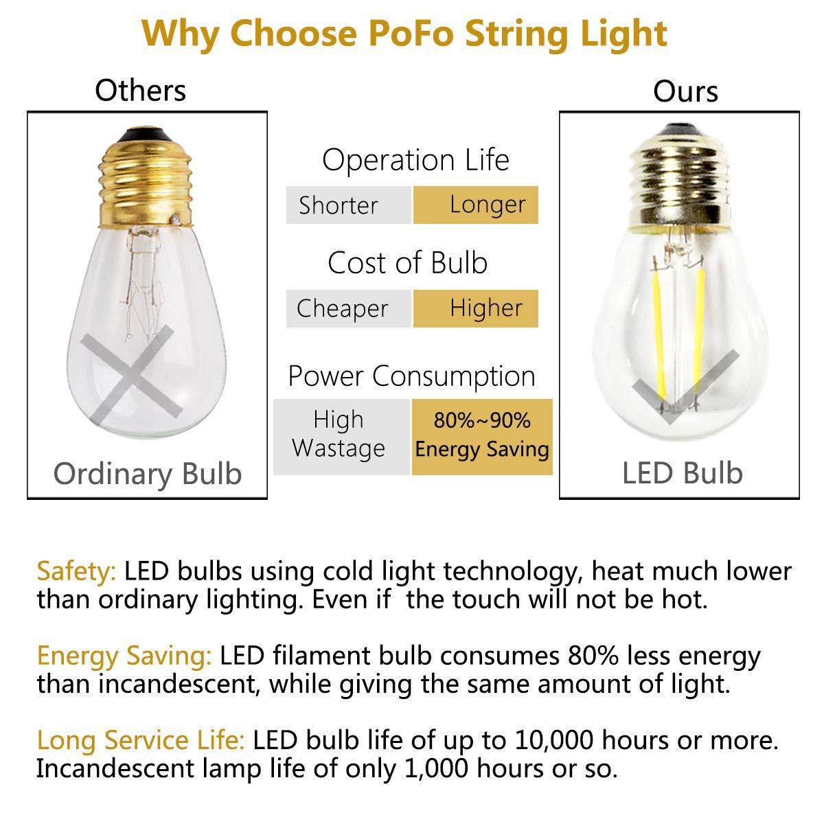 Waterproof Outdoor Led String Lights 15 E27 Hanging Sockets 33ft