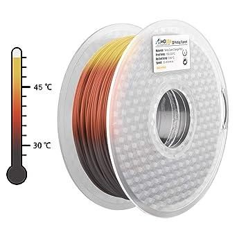 AMOLEN PLA Filamento Impresora 3D 1.75mm, Cambio de Tres Colores ...