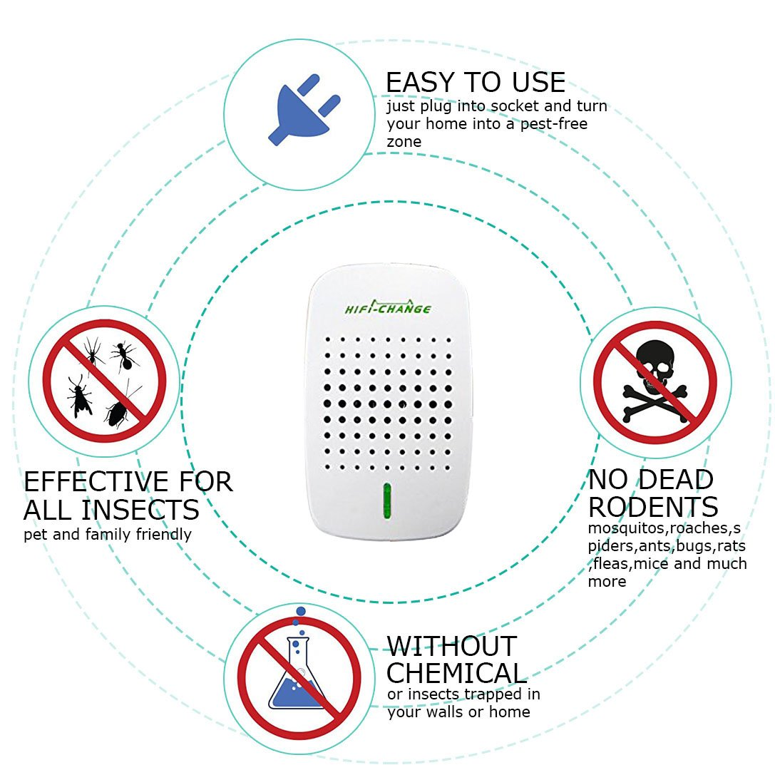 Ultrasonic Pest Repeller Electronic Plug In Insect Repellent Mosquito Circuitbest Repellentindoor Indoor Control Pestbye With Night Light For Cockroach Rodents Flies Roaches Ants