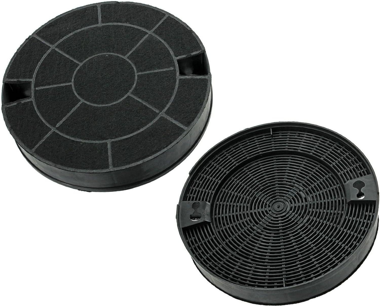 Ex-Pro – Extractor de ventilación Filtro de carbón para campana de IKEA 2 unidades: Amazon.es: Hogar