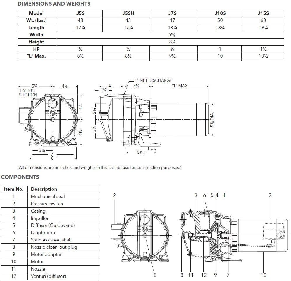 33 Red Lion Pump Parts Diagram