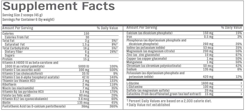 SlimGenics Slim-Repair TM | Detox Shake, Vegetarian and Gluten-Free Medical-Grade 3-Day Chocolate Flavored - 6 Servings