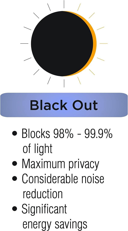 Eclipse 42-Inch by 84-Inch Meridian Blackout Grommet Window Panel Black