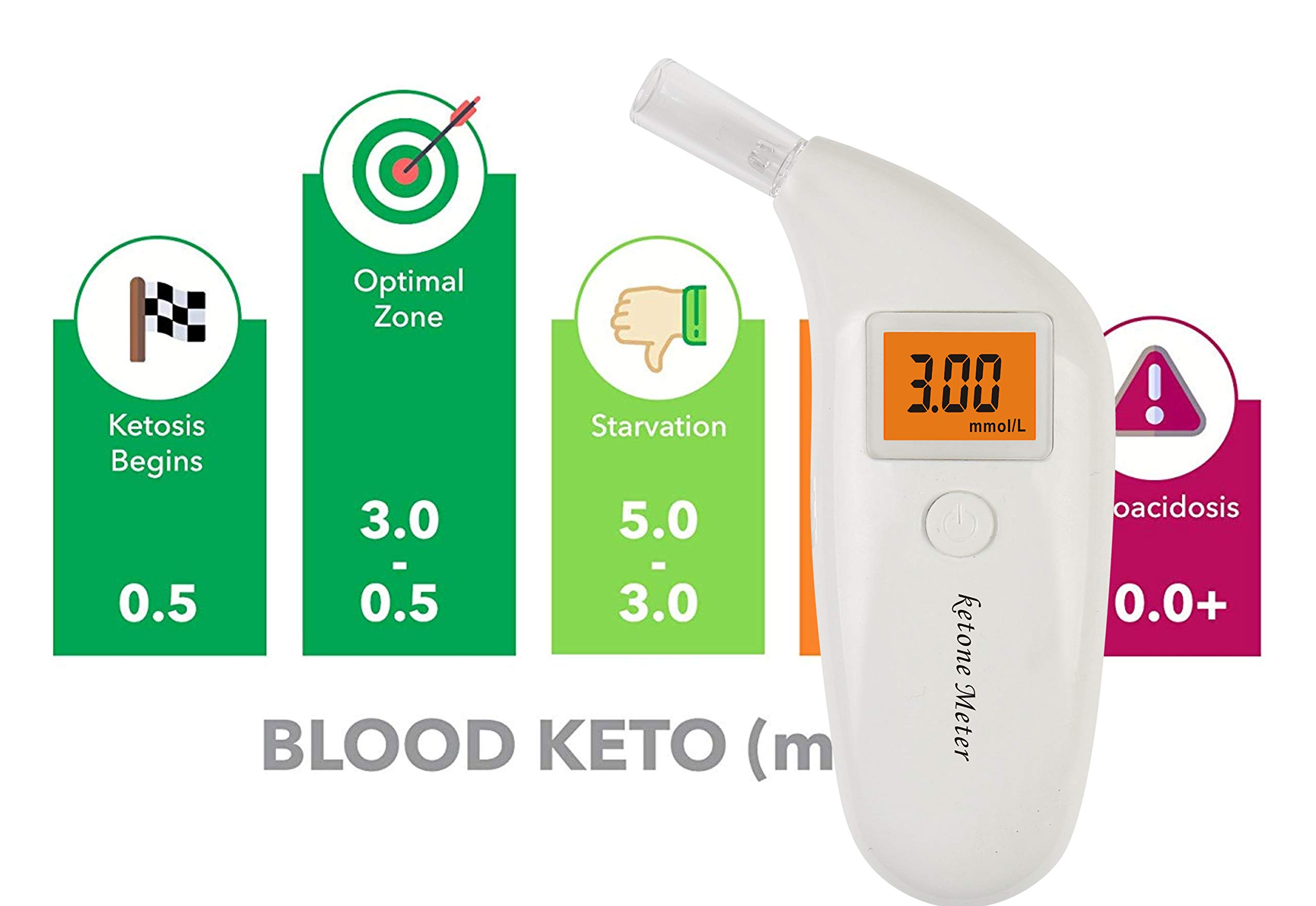 Keto Breath Analyzer with 5Pcs Replaceable Mouthpieces - Digital Ketone Meter - Ketosis Monitor for The Keto Diet - Accurate LCD Digital Display by VEXKETO