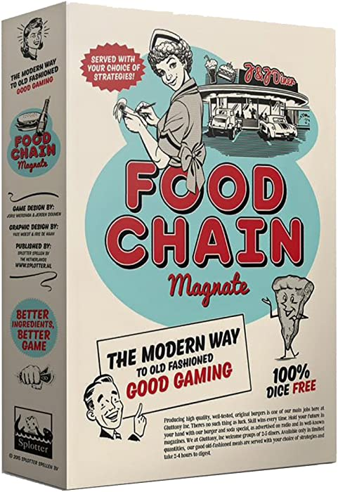 Top 9 Food Chain Magnaye