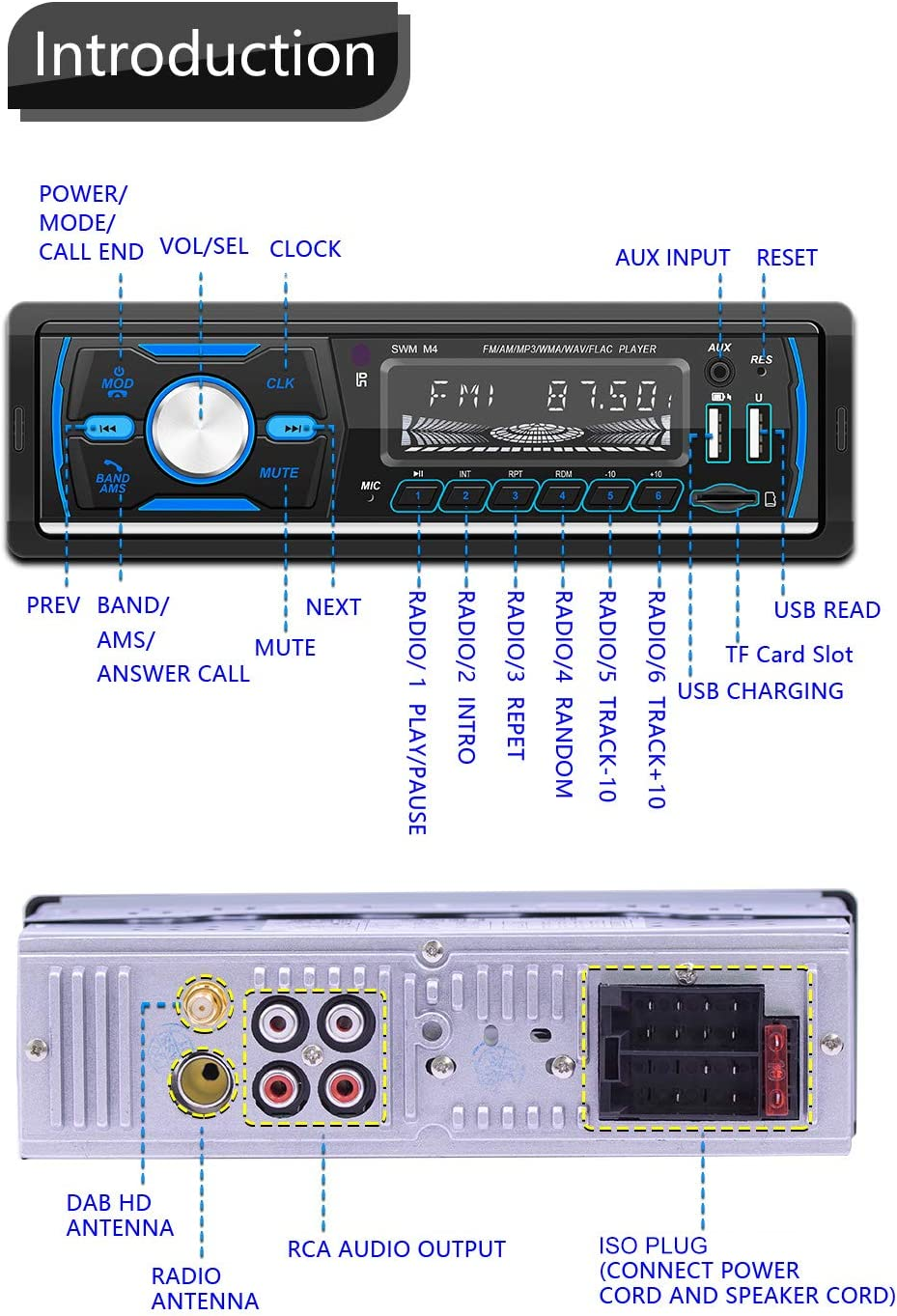 Car Stereo Receiver with Wireless Remote Control FM//AM//RDS//DAB//Dual USB//Aux-in//TF Card Port No DVD//CD Player OiLiehu Single Din Digital Media Car Stereo MP3 Player Bluetooth Audio