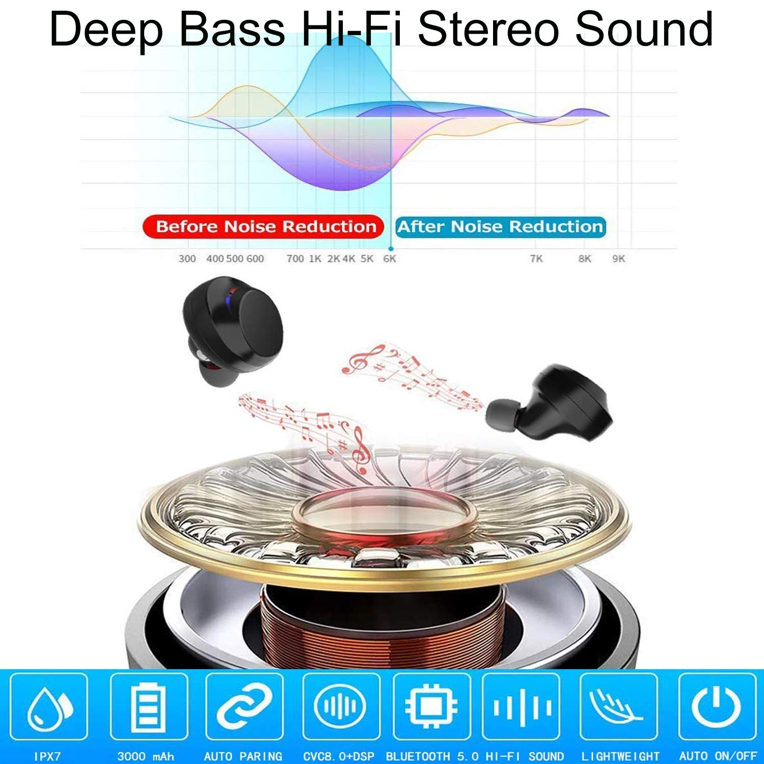 Wireless Earbuds,AUPAI Upgraded 5.0 Bluetooth Headphones, True Wireless Stereo IPX7 Waterproof Deep Bass Hi-Fi Sound in-Ear Built-in Mic Headset with 3000 mAh Charging Box 6 Hours Long Play Time
