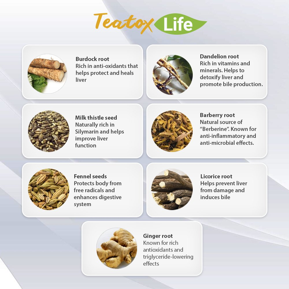 Amazon Liver Detox Tea With Burdock Root Dandelion For Liver