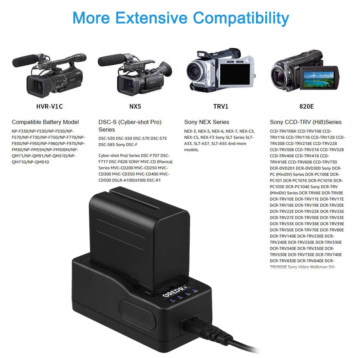 Grepro DMW-BLF19 Dual USB LCD Camera Battery Charger Set 2 Pack Rechargeable Battery 100/% Compatible with Original Panasonic DMW-BLF19E DMC-GH5 DMC-GH3 DMC-GH3A DMC-GH3H DMC-GH4 DMC-GH4H DC-GH5S