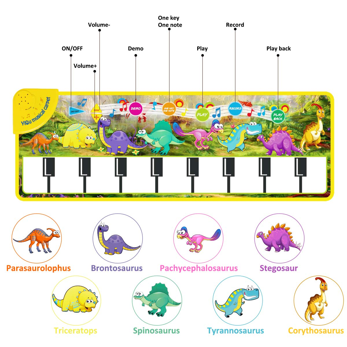 Piano Mat, Tencoz Musical Piano Mat with 8 Dinosaurs Sounds Portable Electronic Educational Musical Blanket Dinosaur Toys Gifts for Kids Toddler Girls Boys by Tencoz (Image #2)