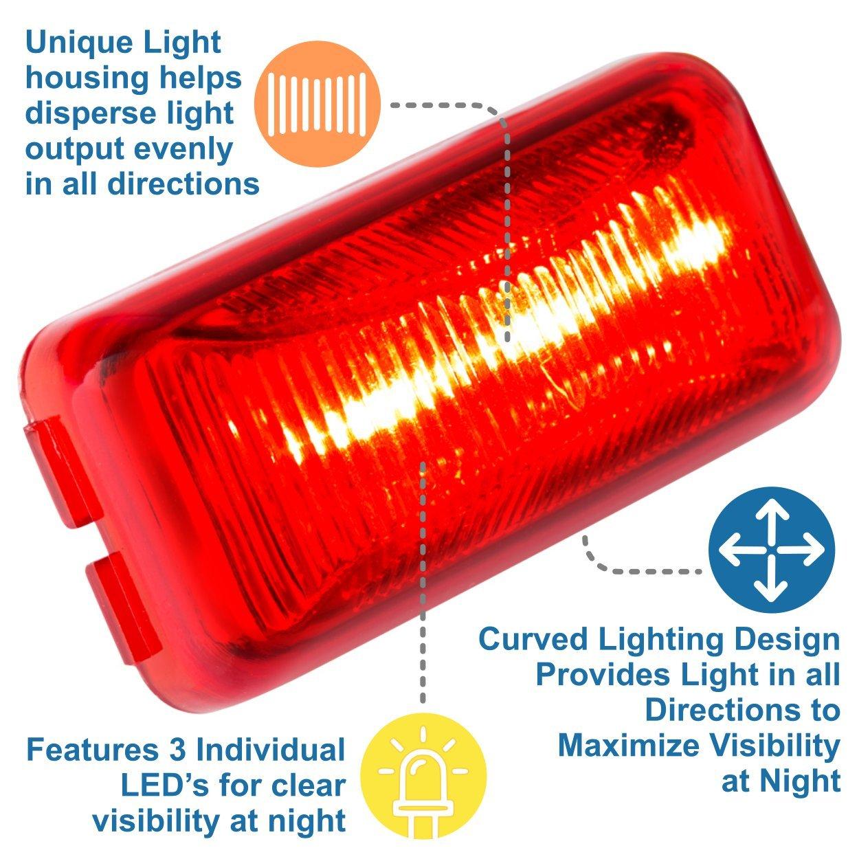 Lumitronics Thin Line Sealed LED Marker Light Red