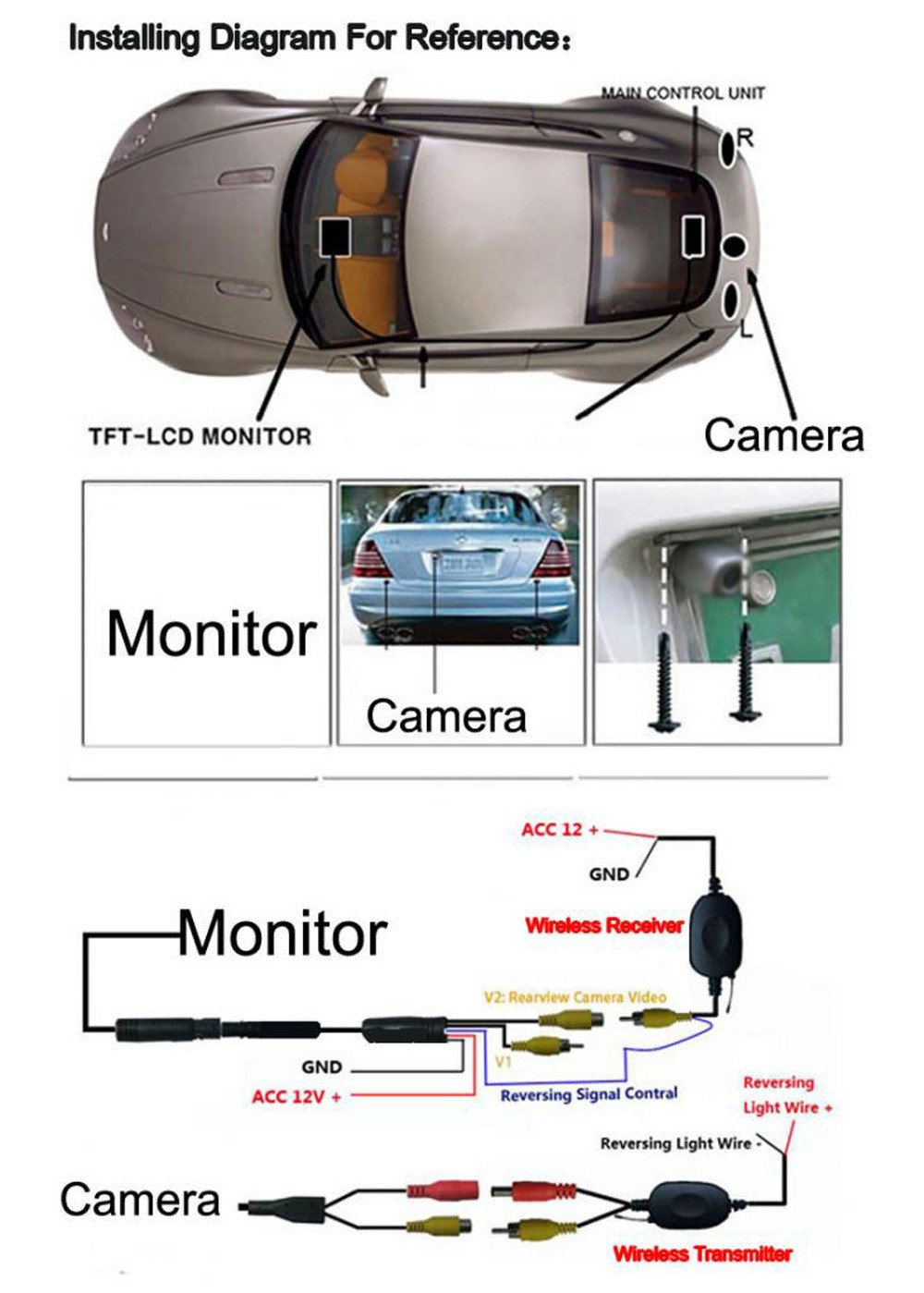 Parking System Kit, Dacawin 4.3 Car Rear View Monitor Wireless Car Backup Camera (Black) by Dacawin (Image #6)