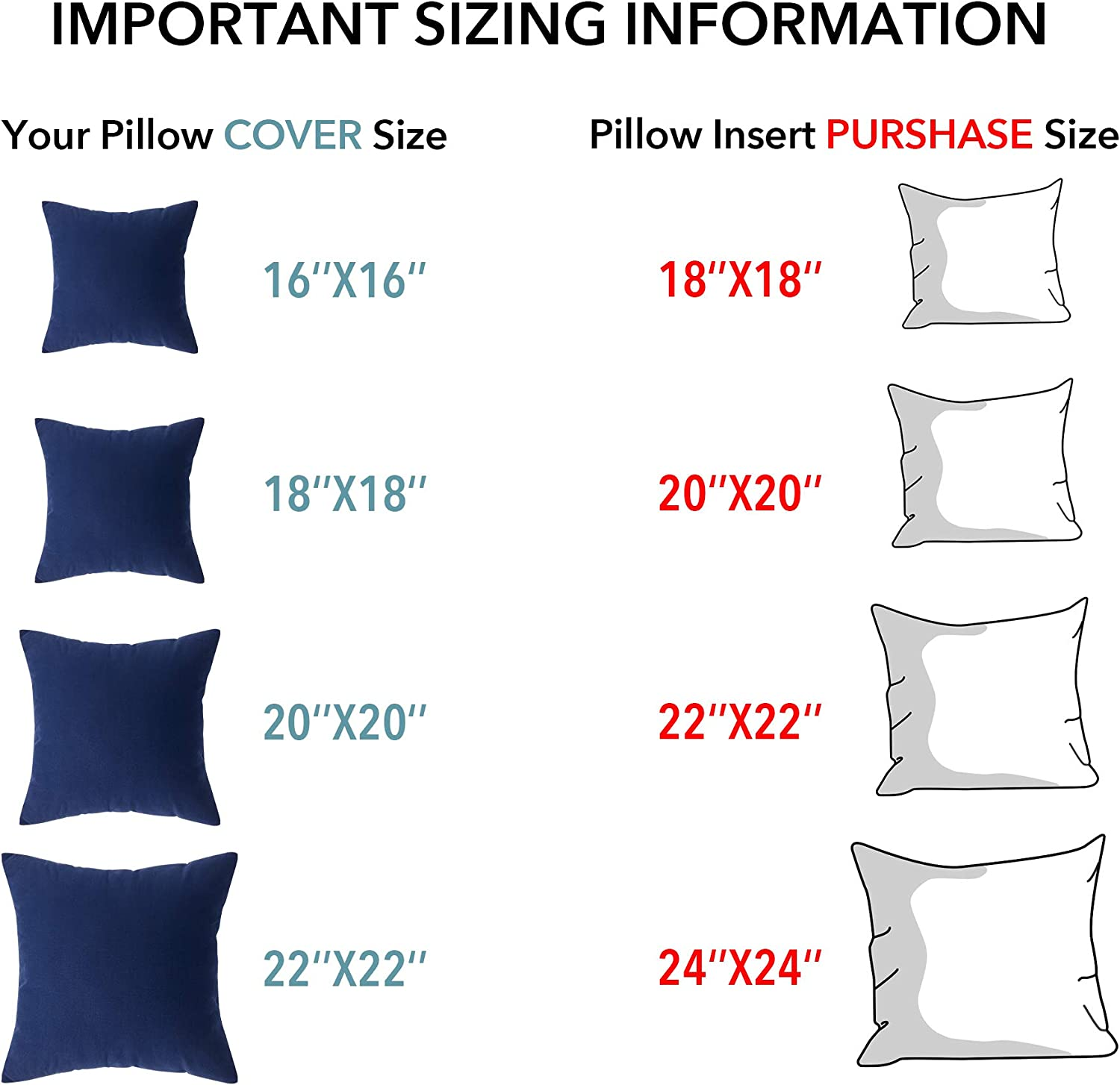 Oubonun 22 x 22 Pillow Inserts (Set of 2) - Throw Pillow Inserts with 100% Cotton Cover - 22 Inch Square Interior Sofa Pillow Inserts - Decorative Pillow Insert Pair - White Couch Pillow: Kitchen & Dining