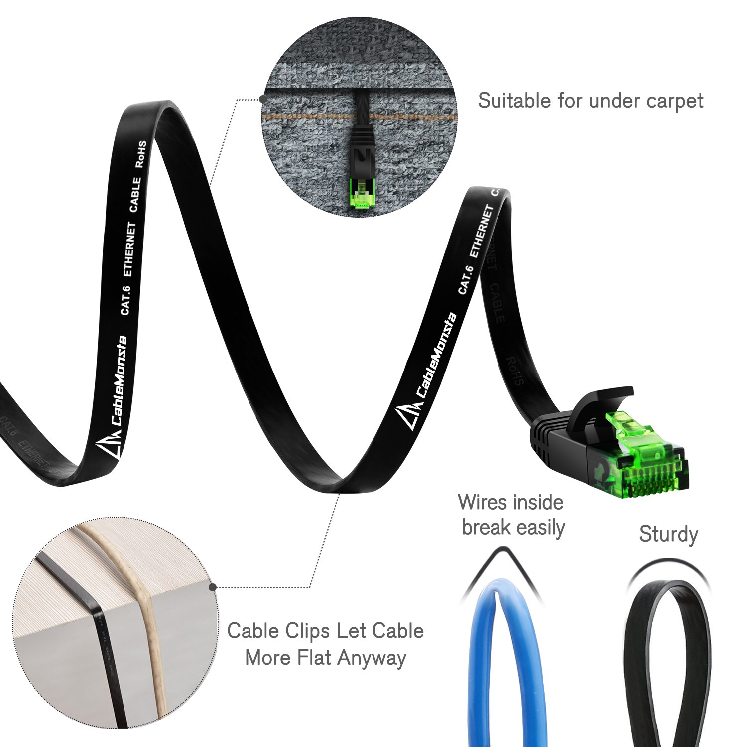 Cat 6 Ethernet Cable 50 Ft Green Connector For Cat6 Wiring Identification Flat Internet Network Patch Short Black
