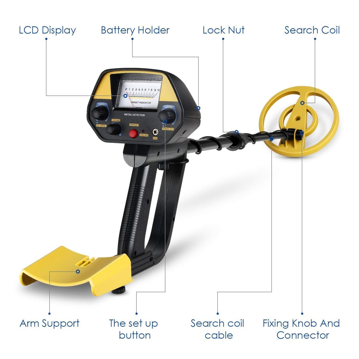 Amazon.com : INTEY Metal Detector for Adults with Pinpoint Function Updated Version Treasure Hunter Adjustable(30In-40In) Gold Detector Waterproof Search ...
