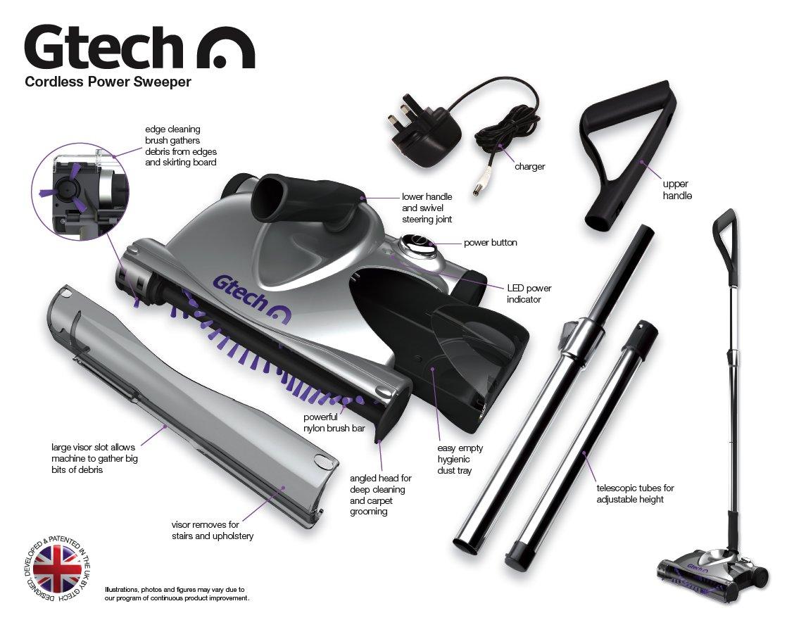 Aspirador inal/ámbrico 7,2/V, NiMH, SW02 GTech