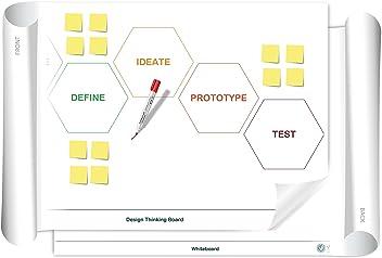 Vi-Board Design Thinking/Whiteboard: beidseitig beschreib- & abwischbares mobiles Whiteboard, einroll- & wiederverwendbar, Vorderseite: Design Thinking Vorlage, Rückseite: Whiteboard A0