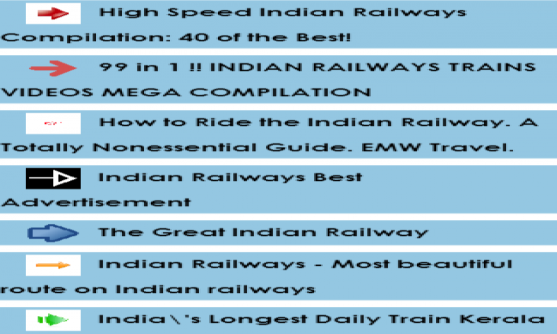 Amazon com: indian railway tips: Appstore for Android