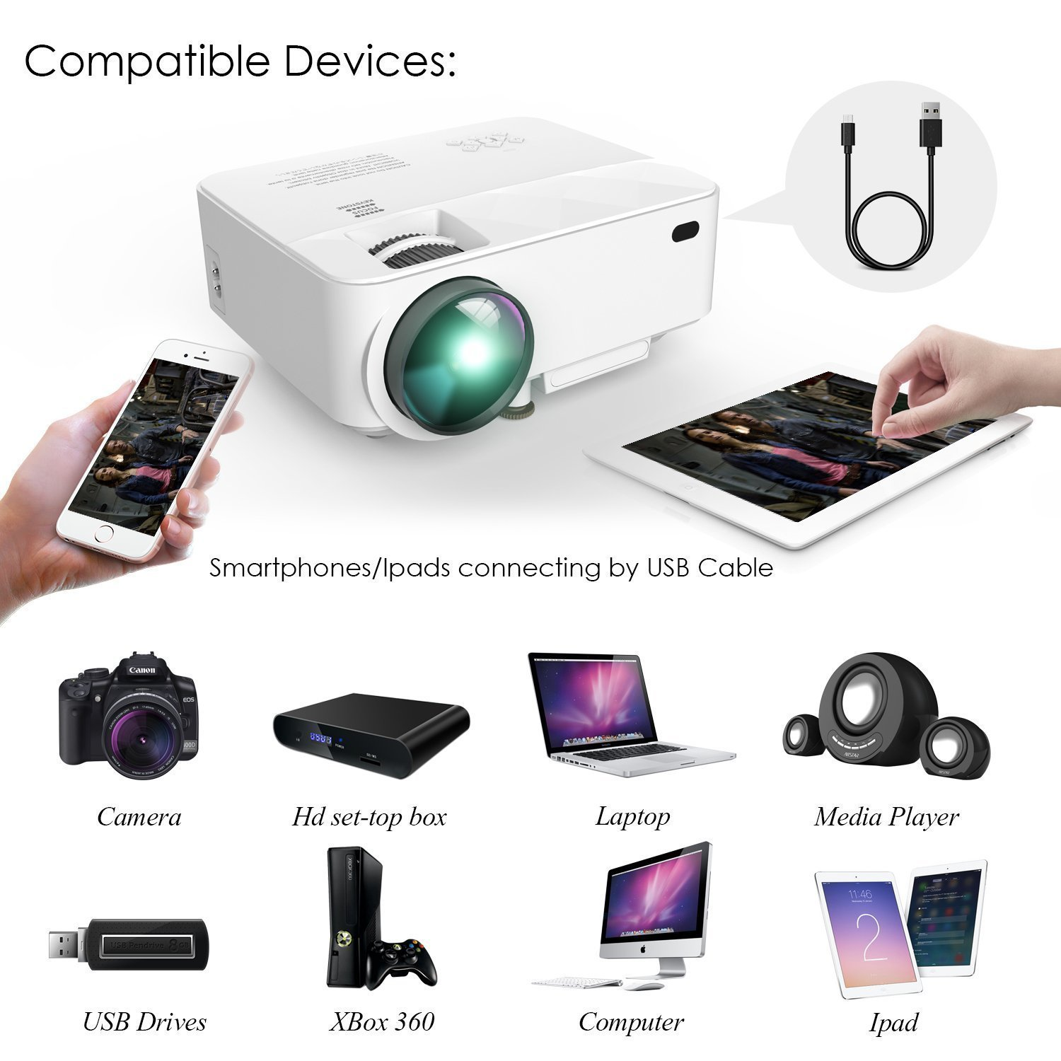 Proyector con cable USB, vídeo multimedia Home Theater con cable ...