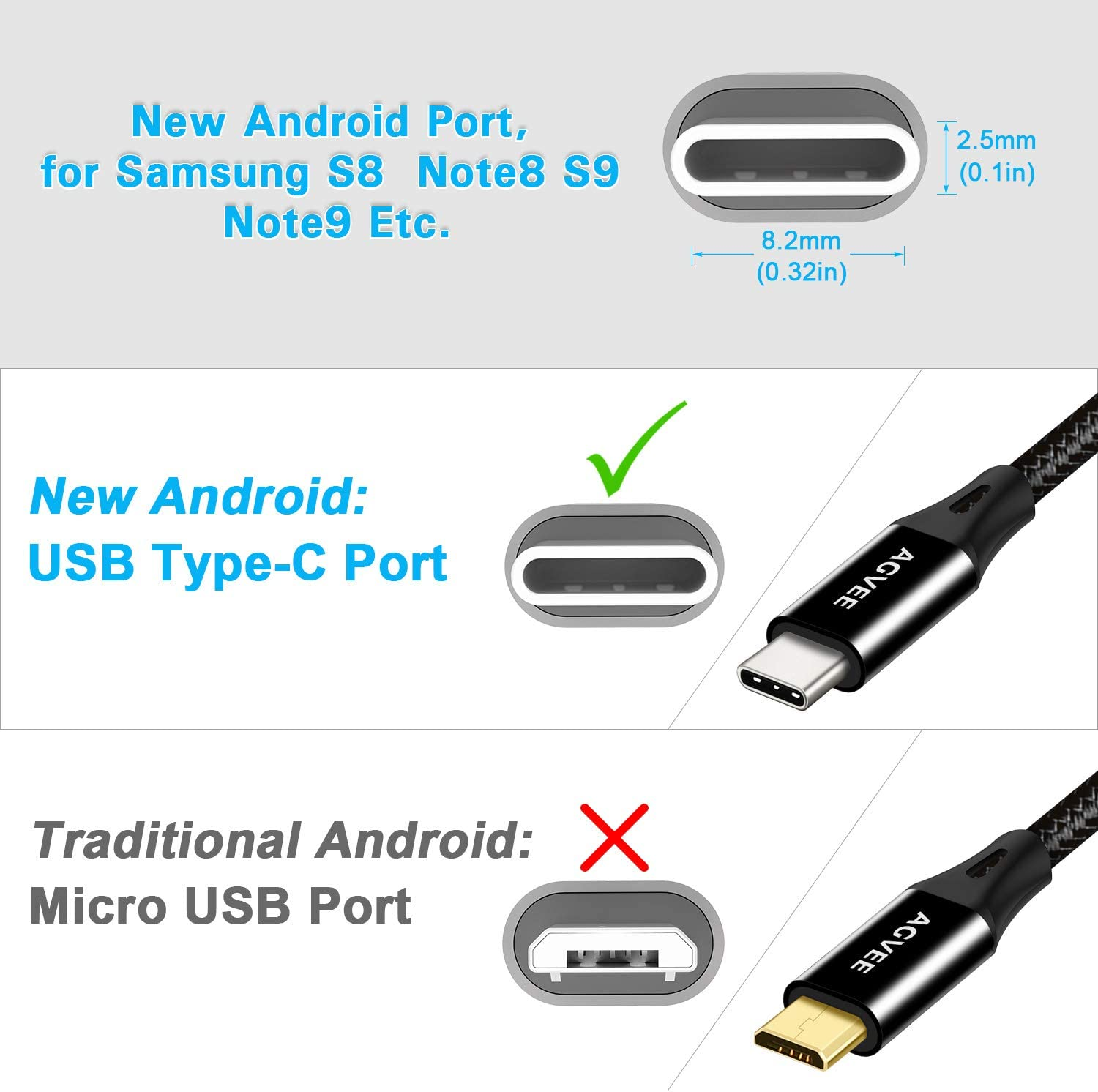 Pixel 3 3XL Black Agvee 3A Fast USB-C Charger Cable 4 Pack 1ft 3ft 6ft 10ft A10e A20 A20e Braided Type-C Charging Cord for Samsung Galaxy S10 S9 S 8 Note 9 8 LG V20 V30 Seamless USBC Tip