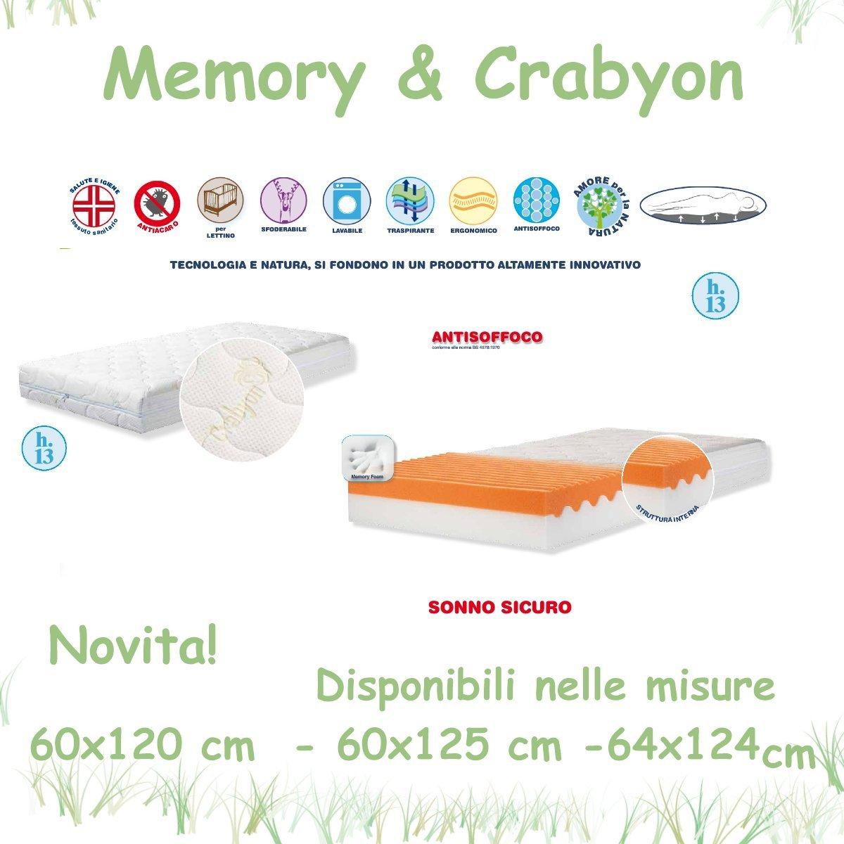 Colchón de Cuna Memory & crabyon Willy & Co. Alto 13 cm 64x124: Amazon.es: Bebé
