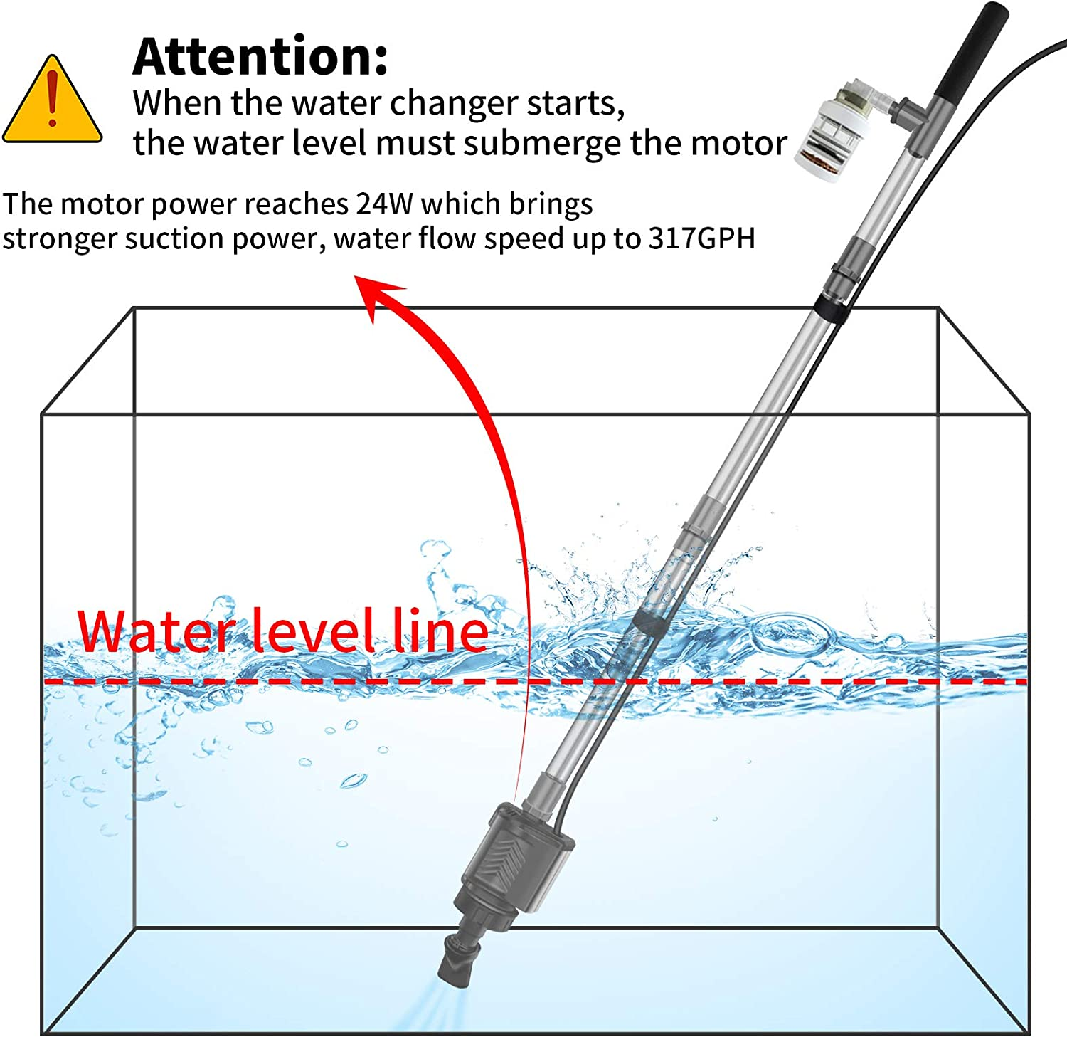 Droppings Cleaning HiTauing Aquarium Gravel Cleaner Sand Washing Strong Aquarium Water Changer Kit for Water Changing Automatic 24V DC Electric Gravel Vacuum Cleaner Siphon for Fish Tank//Aquarium