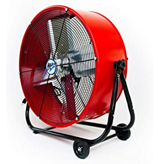 Amazon com: Lakewood 36-Inch Industrial Grade Drum Fan: Home & Kitchen