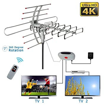 The 8 best remote controlled tv antenna