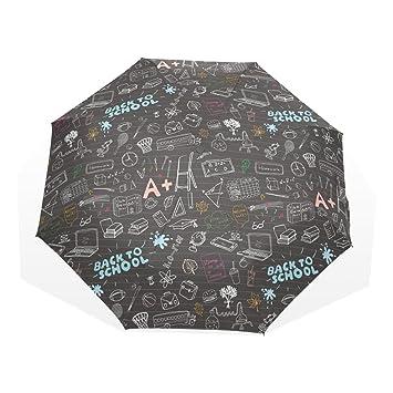 2f4c7d3726d4 Amazon.com: Cooper girl Back to School Wind Resistant Windproof Anti ...