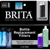 Brita Bottle Replace Filter - 1 Pack - 2 Total Filters
