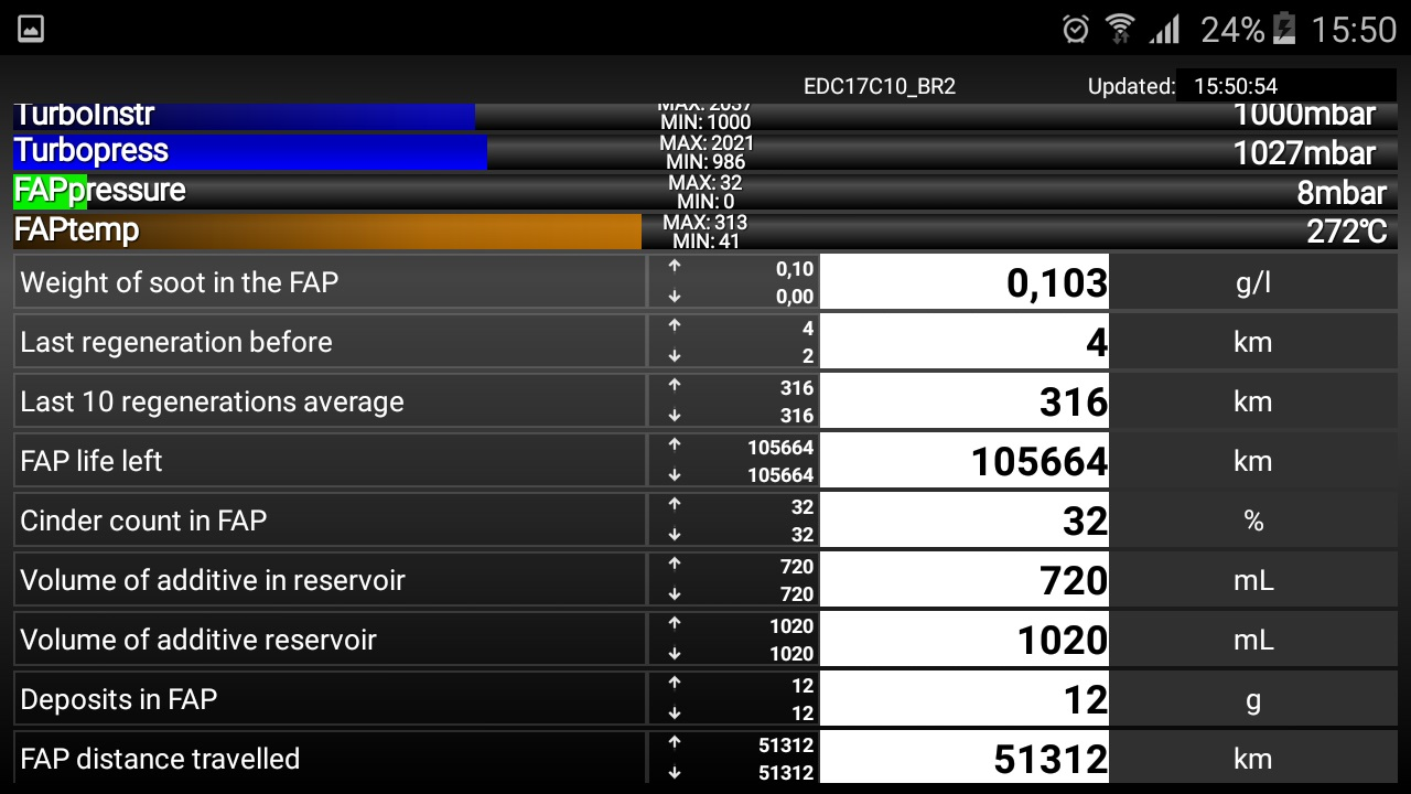 Amazon.com: FAP Citroen/Peugeot ELM327 OBD2: Appstore for Android