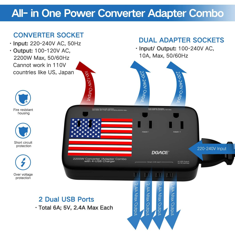 Amazon.com: DOACE 2200W convertidor de energía para secador ...