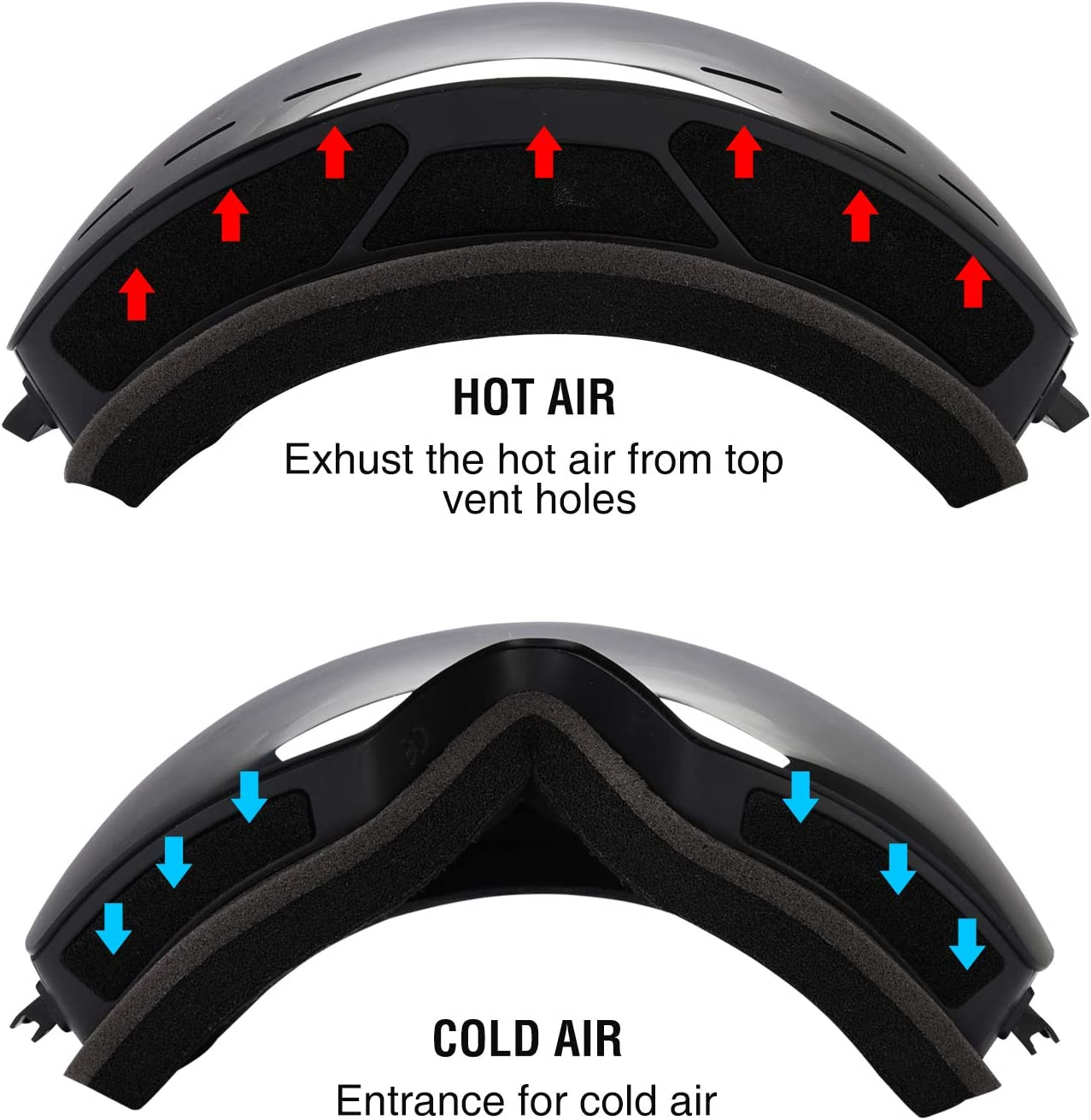 OTG Frameless Snowboard Goggles with Anti-Fog UV Protection of Double Lens Compatible Windproof Helmet for Snowmobile /& Skiing /& Skating Snow Goggles ERUW Ski Goggles
