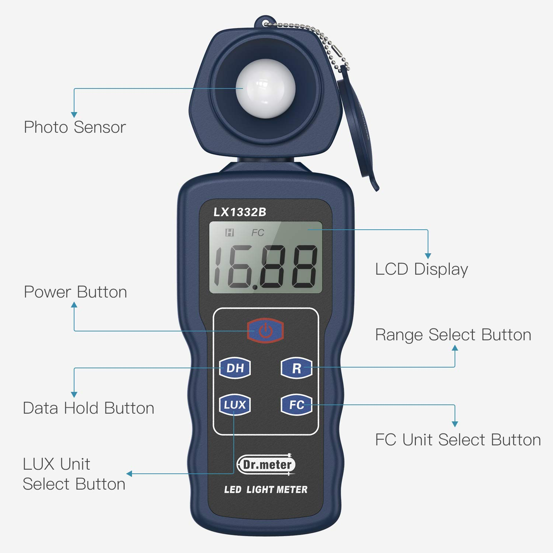 Amazon.com: Professional LED Light Meter, Dr.meter 1332B Digital Illuminance/Light Meter with 0-200,000 Measuring Ranges and 270 Degree Rotatable Detector: ...