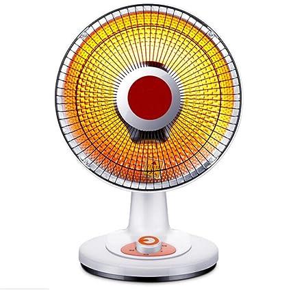 STEAM PANDA Calentador Invierno Calefacción Horno Halógeno Control de calor 300w / 600w PP Material Dos