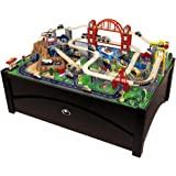 KidKraft Metropolis Train Table & Set
